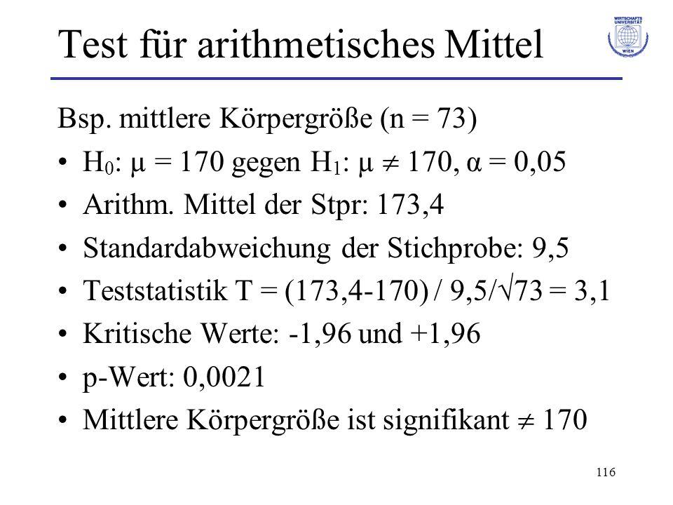 116 Test für arithmetisches Mittel Bsp. mittlere Körpergröße (n = 73) H 0 : µ = 170 gegen H 1 : µ 170, α = 0,05 Arithm. Mittel der Stpr: 173,4 Standar