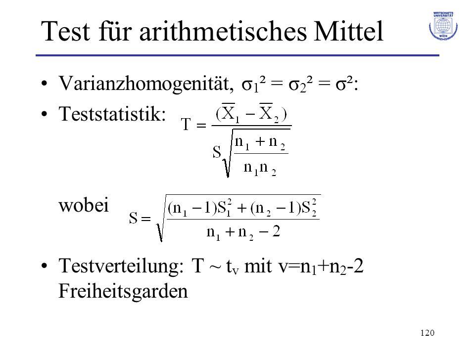 120 Test für arithmetisches Mittel Varianzhomogenität, σ 1 ² = σ 2 ² = σ²: Teststatistik: wobei Testverteilung: T ~ t v mit v=n 1 +n 2 -2 Freiheitsgar