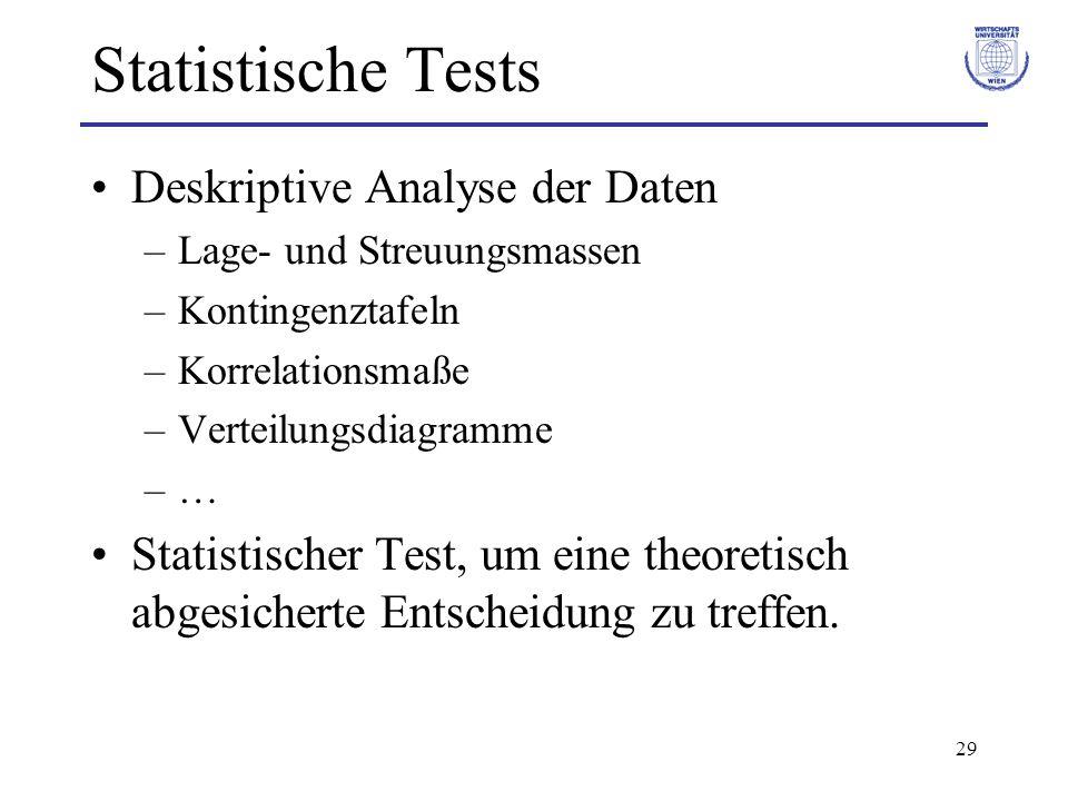 29 Statistische Tests Deskriptive Analyse der Daten –Lage- und Streuungsmassen –Kontingenztafeln –Korrelationsmaße –Verteilungsdiagramme –… Statistisc