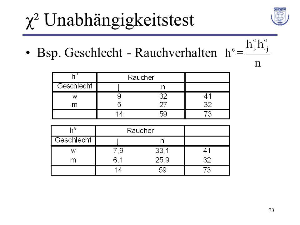 73 χ² Unabhängigkeitstest Bsp. Geschlecht - Rauchverhalten