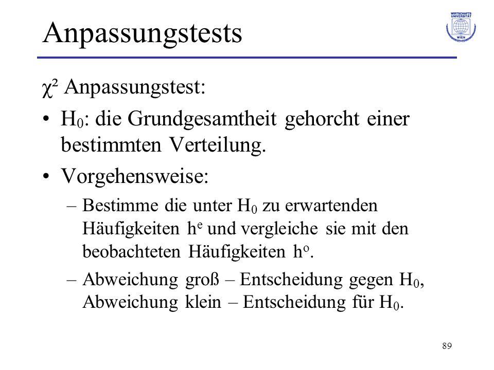 89 Anpassungstests χ² Anpassungstest: H 0 : die Grundgesamtheit gehorcht einer bestimmten Verteilung. Vorgehensweise: –Bestimme die unter H 0 zu erwar