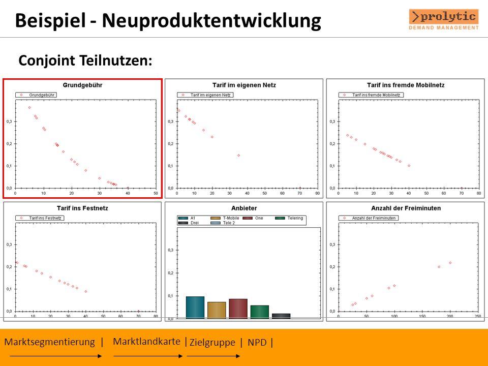 Beispiel - Neuproduktentwicklung Conjoint Teilnutzen: Zielgruppe | Marktsegmentierung | Marktlandkarte | NPD |