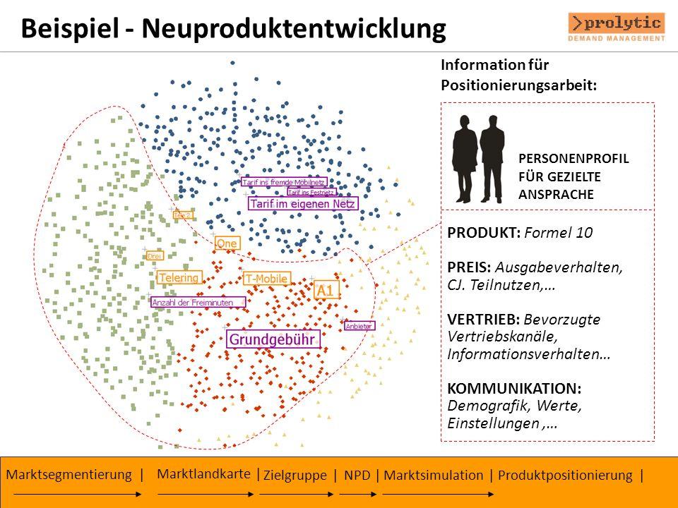 Beispiel - Neuproduktentwicklung Zielgruppe | Marktsegmentierung | Marktlandkarte | NPD |Marktsimulation |Produktpositionierung | Information für Posi