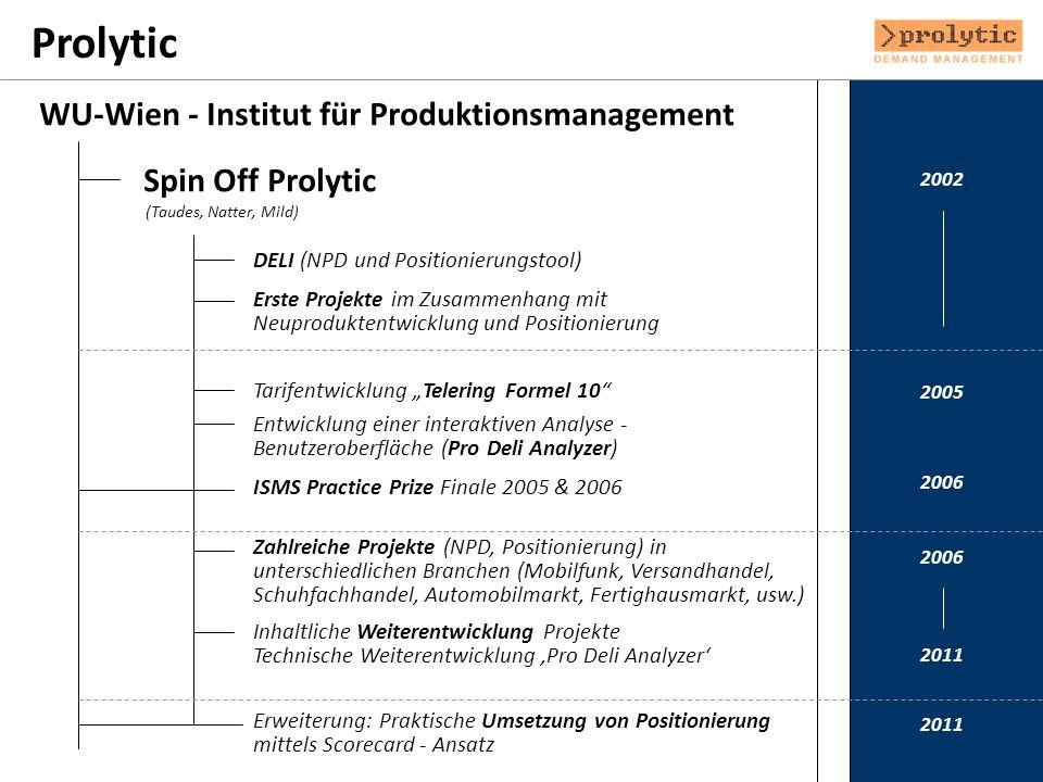 WU-Wien - Institut für Produktionsmanagement Spin Off Prolytic 2002 Prolytic (Taudes, Natter, Mild) DELI (NPD und Positionierungstool) Erste Projekte