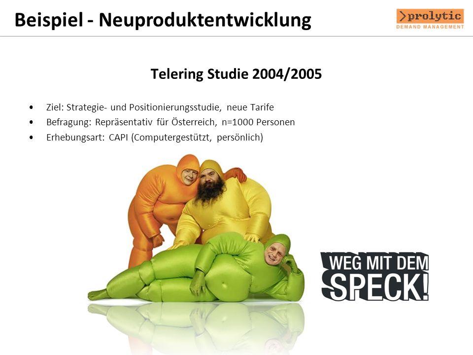 Telering Studie 2004/2005 Ziel: Strategie- und Positionierungsstudie, neue Tarife Befragung: Repräsentativ für Österreich, n=1000 Personen Erhebungsar