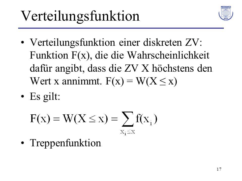 17 Verteilungsfunktion Verteilungsfunktion einer diskreten ZV: Funktion F(x), die die Wahrscheinlichkeit dafür angibt, dass die ZV X höchstens den Wer