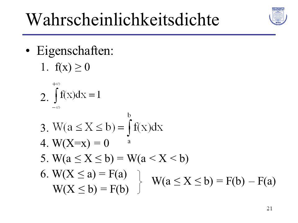 21 Wahrscheinlichkeitsdichte Eigenschaften: 1. f(x) 0 2. 3. 4. W(X=x) = 0 5. W(a X b) = W(a < X < b) 6. W(X a) = F(a) W(X b) = F(b) W(a X b) = F(b) –