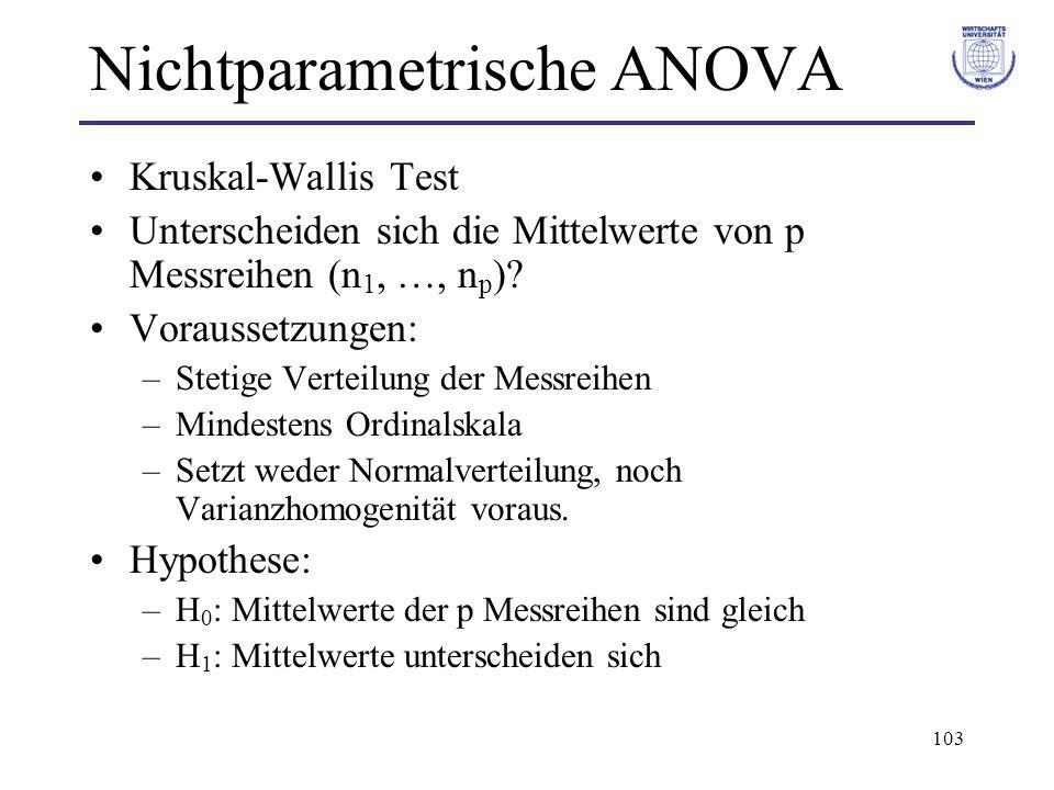 103 Nichtparametrische ANOVA Kruskal-Wallis Test Unterscheiden sich die Mittelwerte von p Messreihen (n 1, …, n p )? Voraussetzungen: –Stetige Verteil