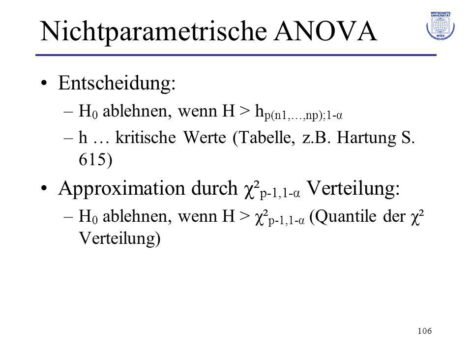 106 Nichtparametrische ANOVA Entscheidung: –H 0 ablehnen, wenn H > h p(n1,…,np);1-α –h … kritische Werte (Tabelle, z.B. Hartung S. 615) Approximation