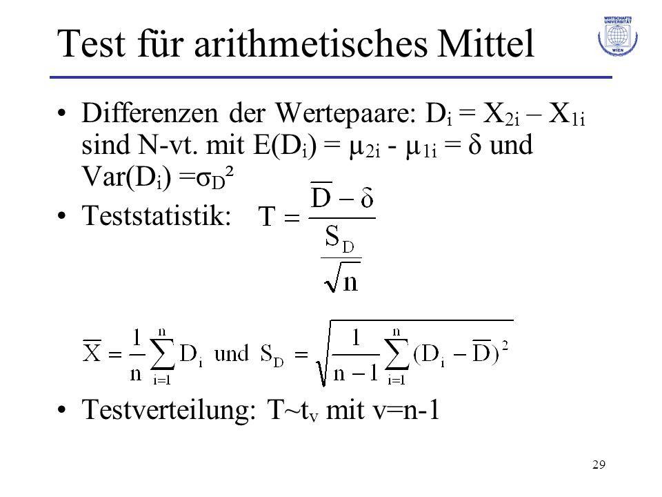 29 Test für arithmetisches Mittel Differenzen der Wertepaare: D i = X 2i – X 1i sind N-vt. mit E(D i ) = µ 2i - µ 1i = δ und Var(D i ) =σ D ² Teststat