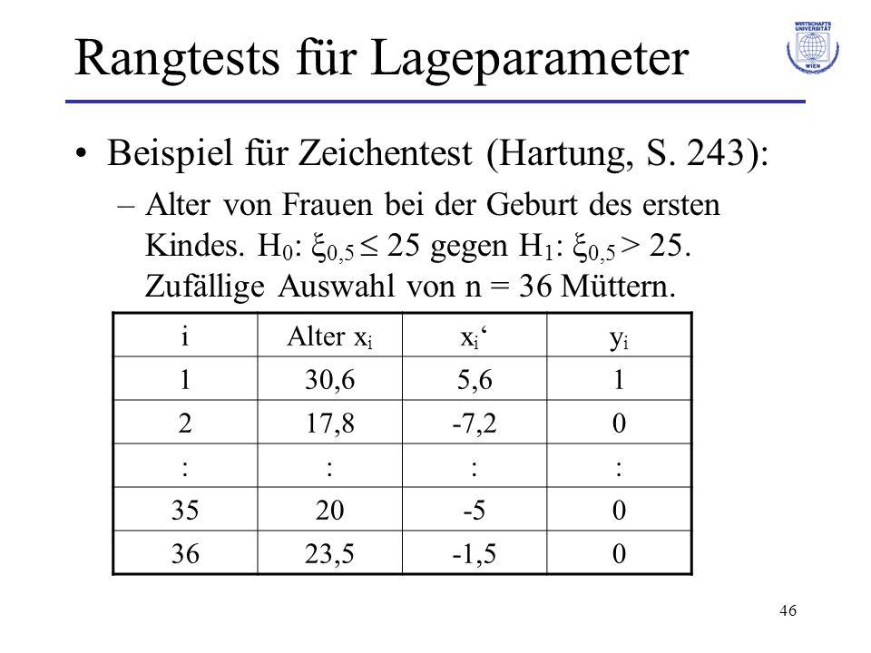 46 Rangtests für Lageparameter Beispiel für Zeichentest (Hartung, S. 243): –Alter von Frauen bei der Geburt des ersten Kindes. H 0 : ξ 0,5 25 gegen H