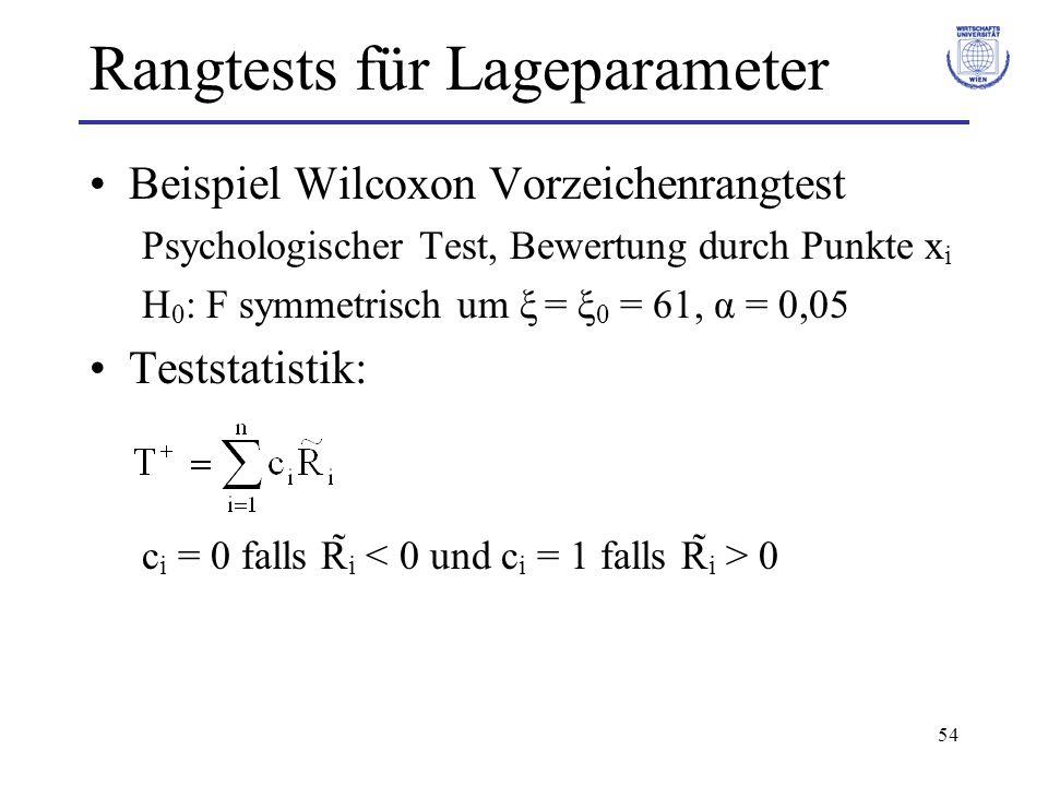 54 Rangtests für Lageparameter Beispiel Wilcoxon Vorzeichenrangtest Psychologischer Test, Bewertung durch Punkte x i H 0 : F symmetrisch um ξ = ξ 0 =
