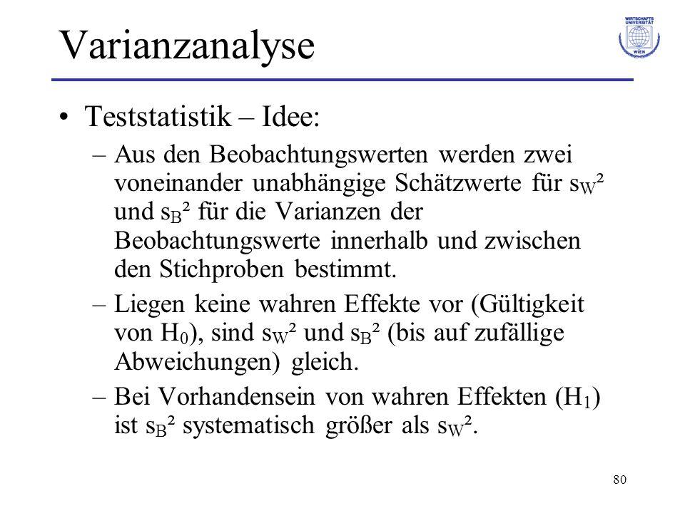 80 Varianzanalyse Teststatistik – Idee: –Aus den Beobachtungswerten werden zwei voneinander unabhängige Schätzwerte für s W ² und s B ² für die Varian