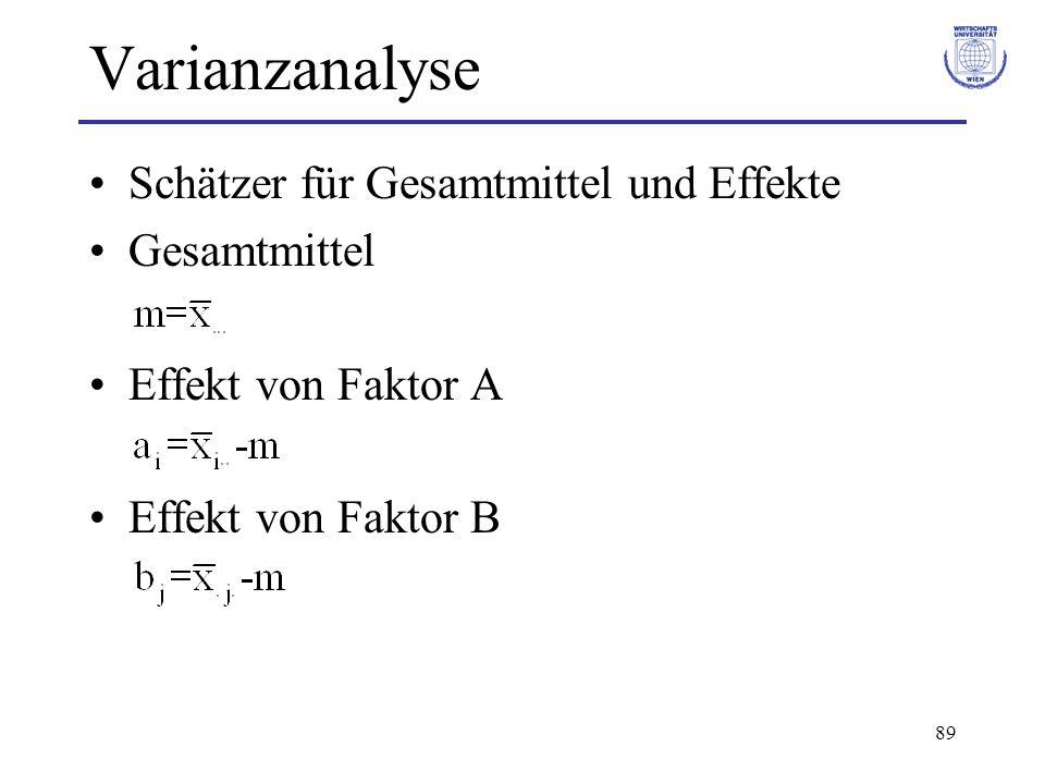 89 Varianzanalyse Schätzer für Gesamtmittel und Effekte Gesamtmittel Effekt von Faktor A Effekt von Faktor B