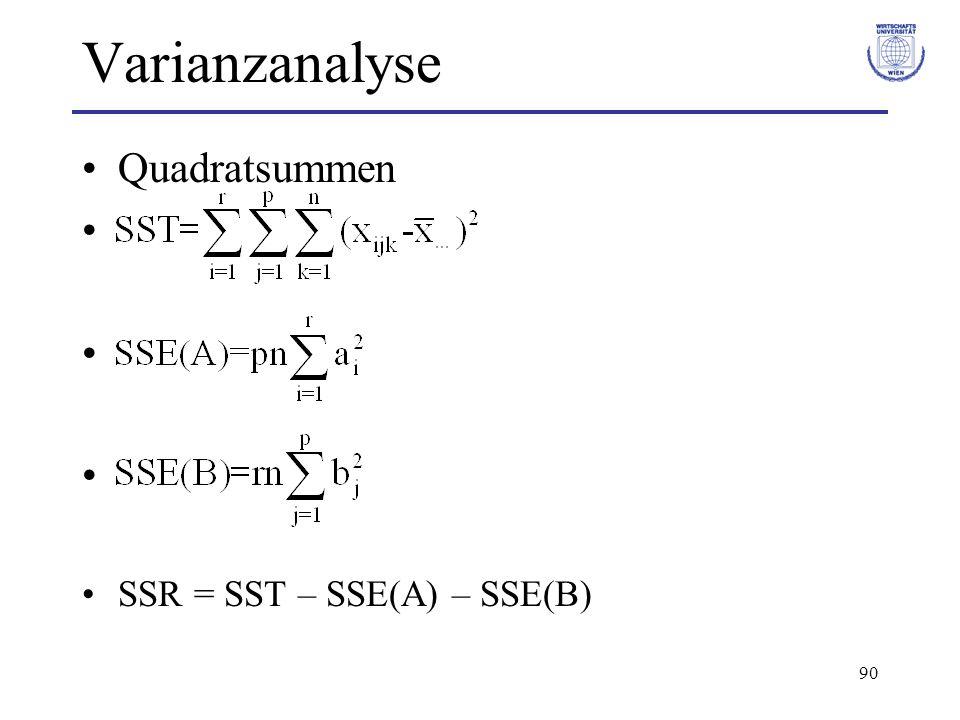 90 Varianzanalyse Quadratsummen SSR = SST – SSE(A) – SSE(B)