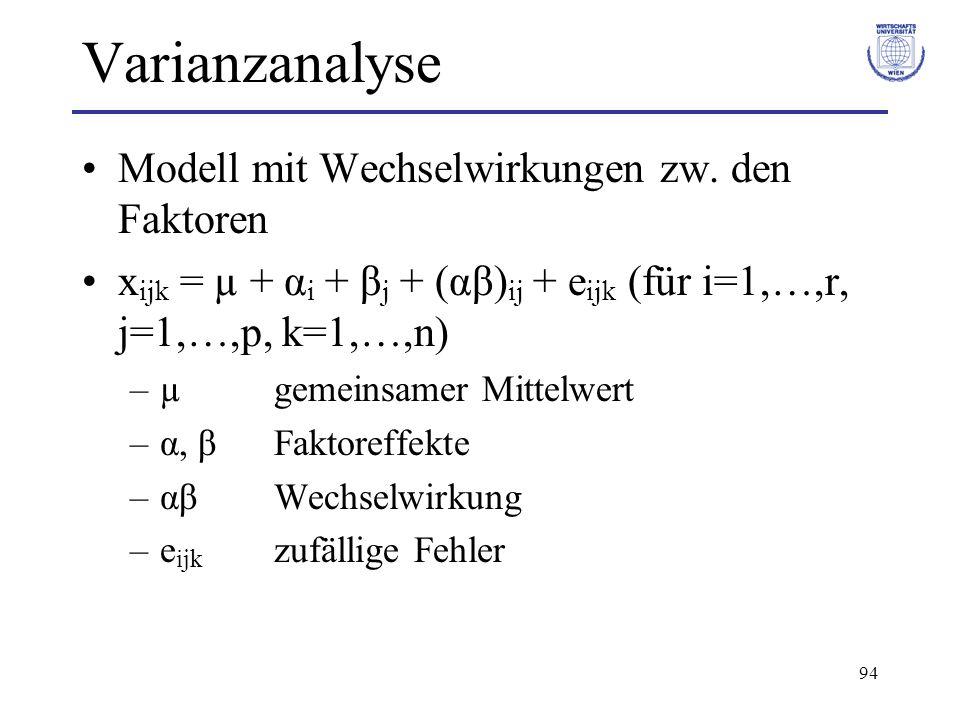 94 Varianzanalyse Modell mit Wechselwirkungen zw. den Faktoren x ijk = µ + α i + β j + (αβ) ij + e ijk (für i=1,…,r, j=1,…,p, k=1,…,n) –µ gemeinsamer
