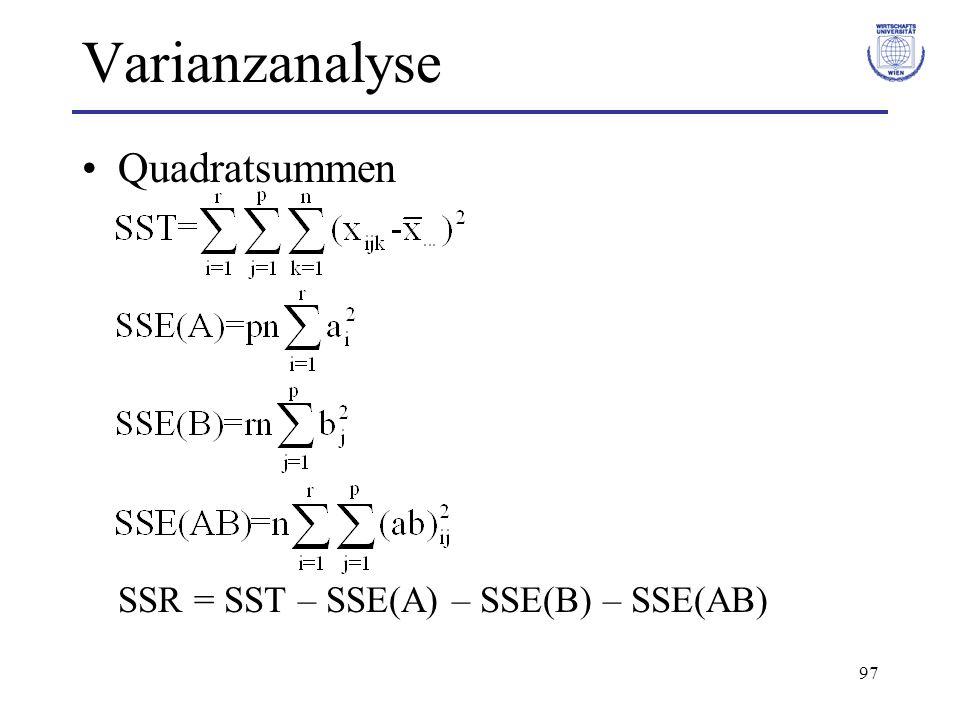 97 Varianzanalyse Quadratsummen SSR = SST – SSE(A) – SSE(B) – SSE(AB)