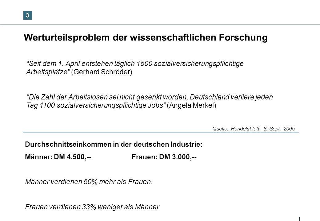 21 Werturteilsproblem der wissenschaftlichen Forschung 3 Seit dem 1. April entstehen täglich 1500 sozialversicherungspflichtige Arbeitsplätze (Gerhard