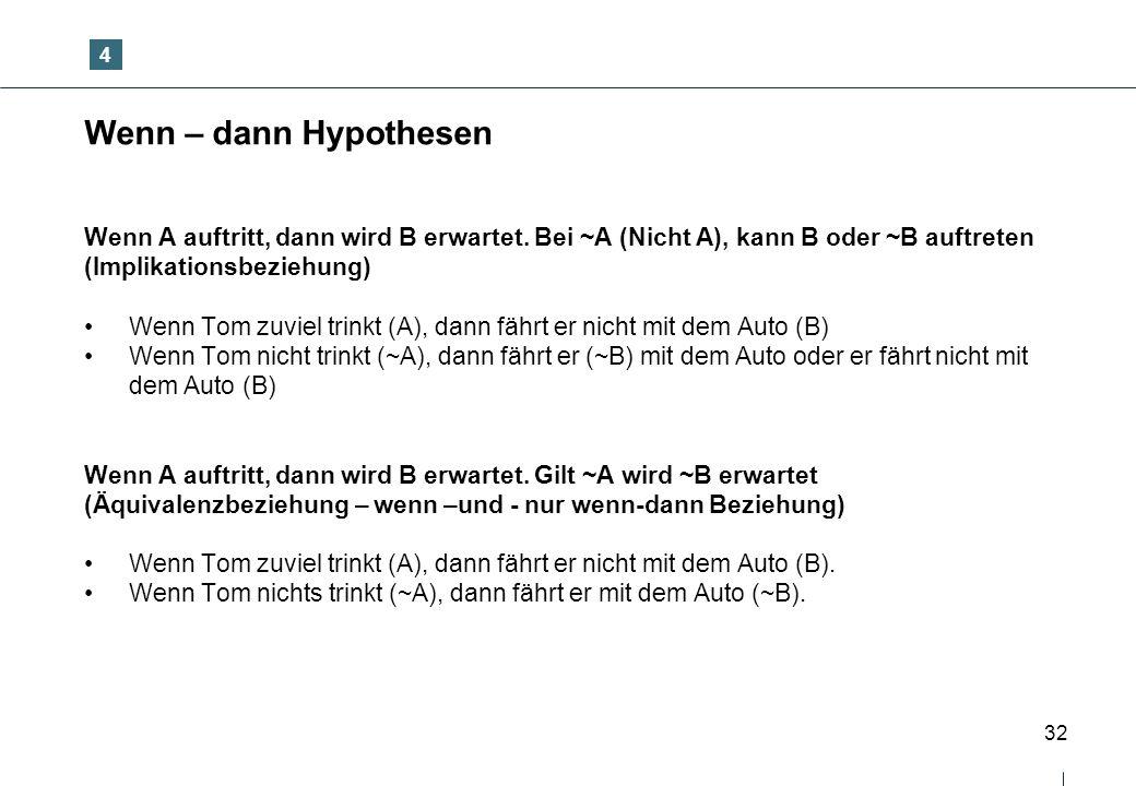 32 Wenn – dann Hypothesen Wenn A auftritt, dann wird B erwartet. Bei ~A (Nicht A), kann B oder ~B auftreten (Implikationsbeziehung) Wenn Tom zuviel tr