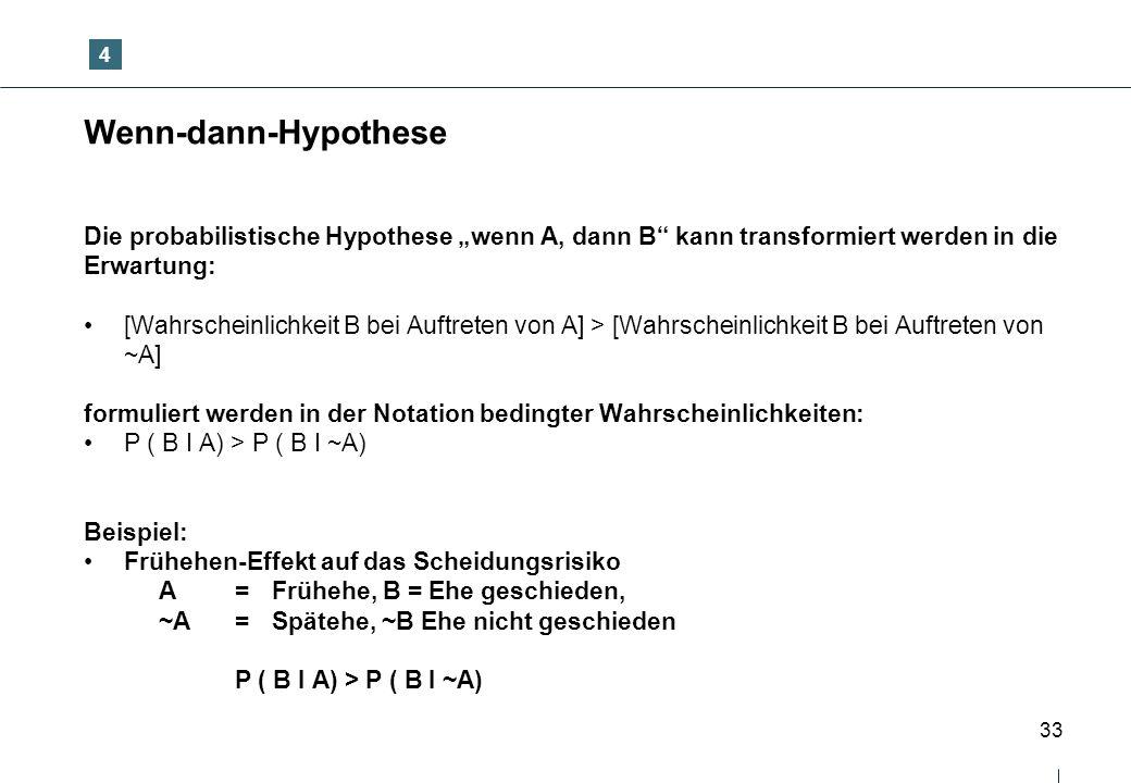 33 Wenn-dann-Hypothese Die probabilistische Hypothese wenn A, dann B kann transformiert werden in die Erwartung: [Wahrscheinlichkeit B bei Auftreten v