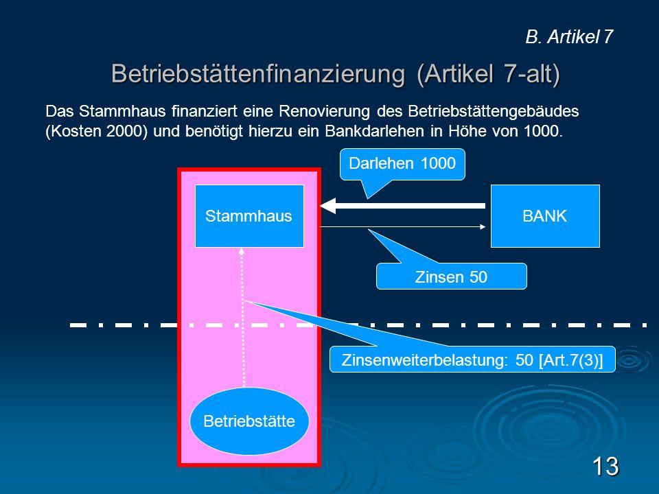 13 StammhausBANK Darlehen 1000 Zinsen 50 Zinsenweiterbelastung: 50 [Art.7(3)] Betriebstätte Das Stammhaus finanziert eine Renovierung des Betriebstätt