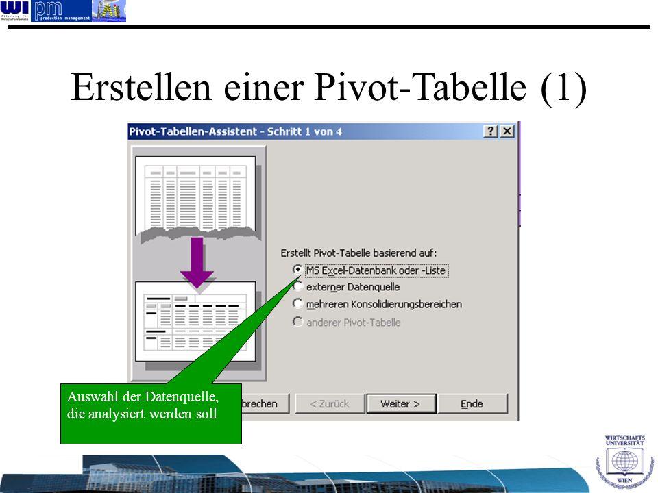 Auswahl der Datenquelle, die analysiert werden soll Erstellen einer Pivot-Tabelle (1)