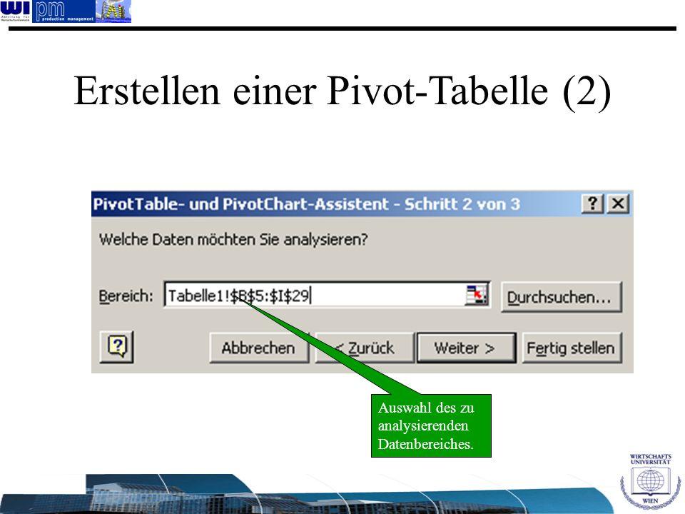 Auswahl des zu analysierenden Datenbereiches. Erstellen einer Pivot-Tabelle (2)