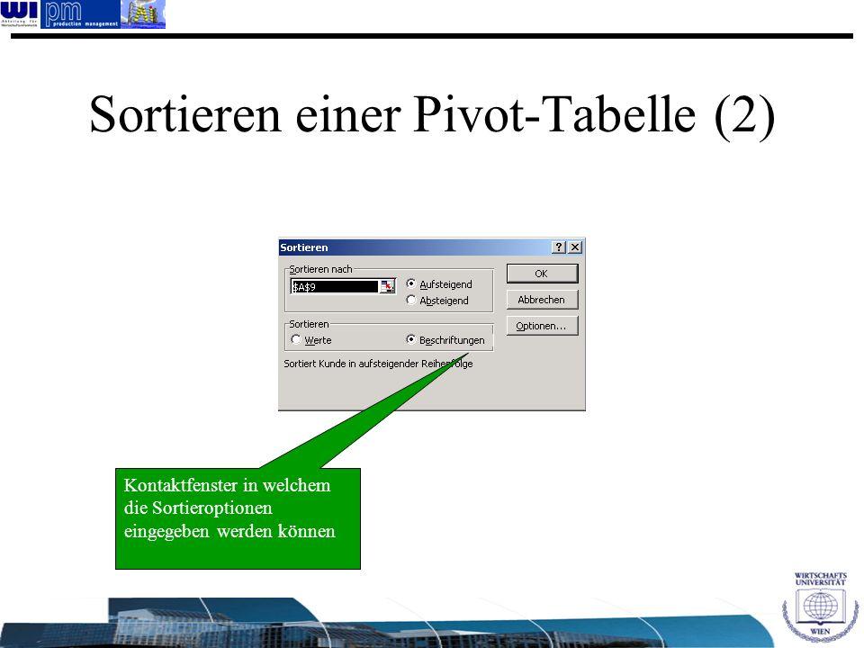 Sortieren einer Pivot-Tabelle (2) Kontaktfenster in welchem die Sortieroptionen eingegeben werden können