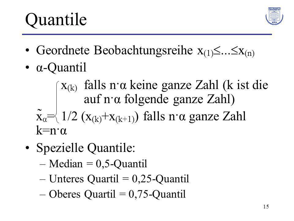 15 Quantile Geordnete Beobachtungsreihe x (1)... x (n) α-Quantil x (k) falls n·α keine ganze Zahl (k ist die auf n·α folgende ganze Zahl) x̃ α = 1/2 (