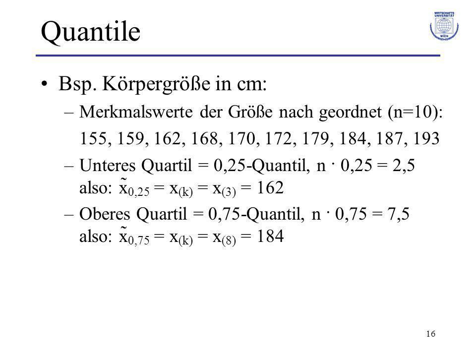 16 Quantile Bsp. Körpergröße in cm: –Merkmalswerte der Größe nach geordnet (n=10): 155, 159, 162, 168, 170, 172, 179, 184, 187, 193 –Unteres Quartil =