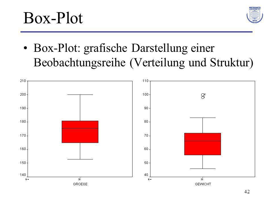 42 Box-Plot Box-Plot: grafische Darstellung einer Beobachtungsreihe (Verteilung und Struktur)