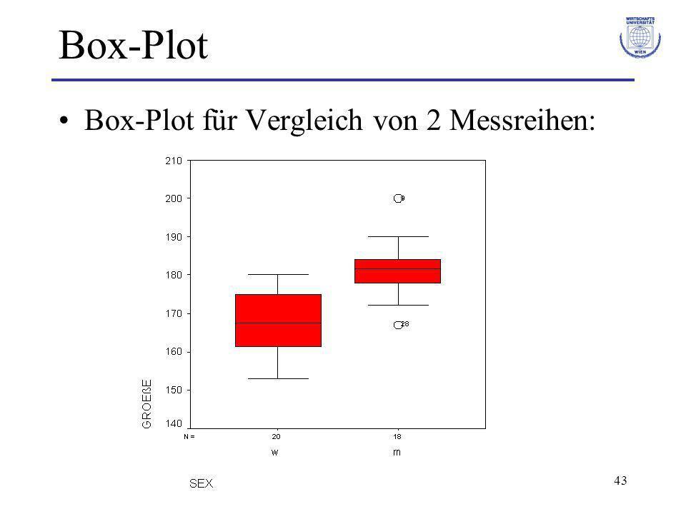 43 Box-Plot Box-Plot für Vergleich von 2 Messreihen: