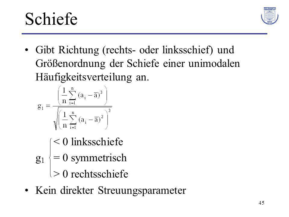 45 Schiefe Gibt Richtung (rechts- oder linksschief) und Größenordnung der Schiefe einer unimodalen Häufigkeitsverteilung an. < 0 linksschiefe g 1 = 0