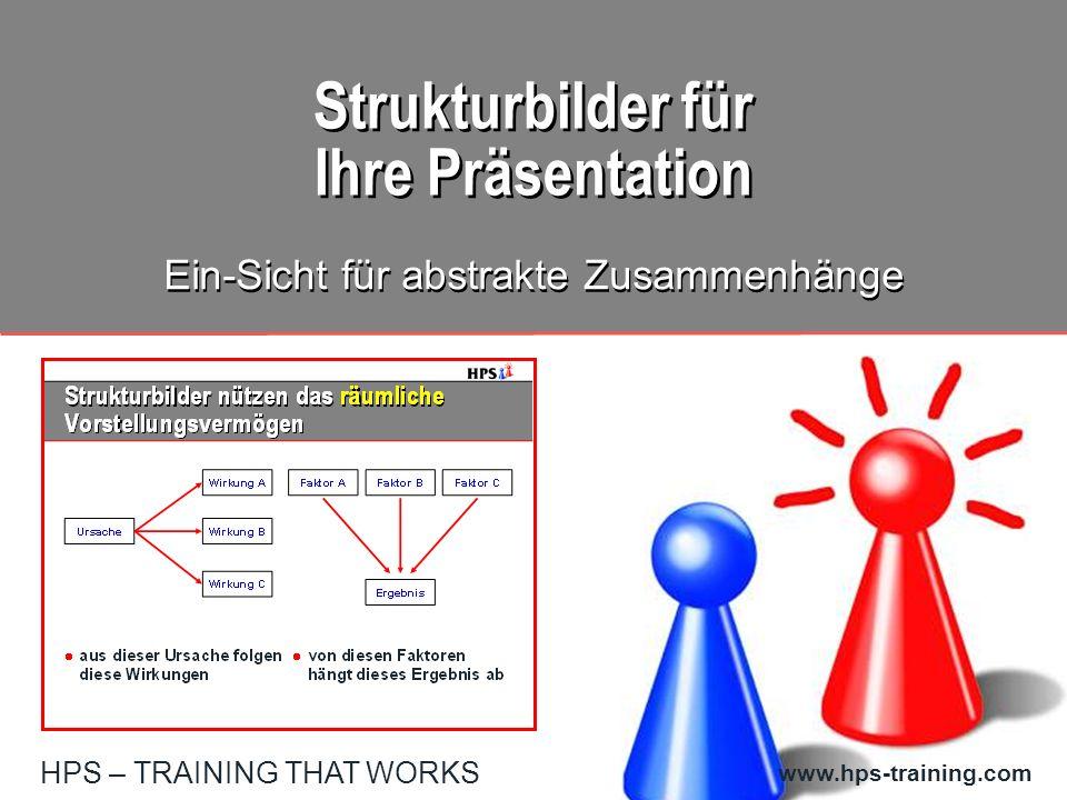 HPS – TRAINING THAT WORKS www.hps-training.com Strukturbilder für Ihre Präsentation Ein-Sicht für abstrakte Zusammenhänge