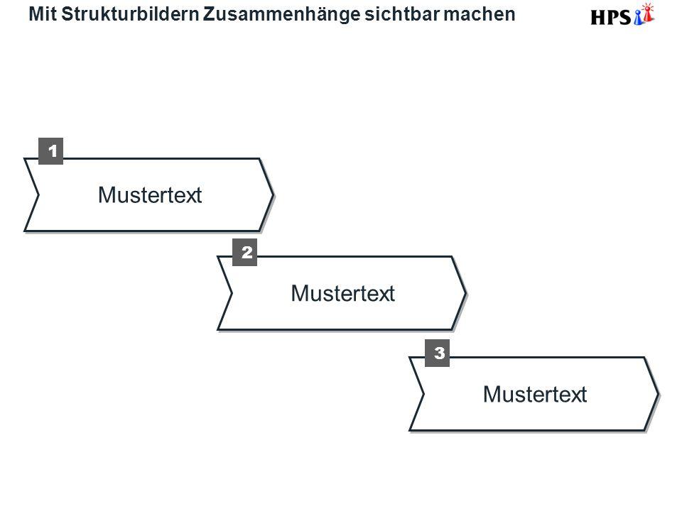 Mit Strukturbildern Zusammenhänge sichtbar machen Mustertext 1 2 3