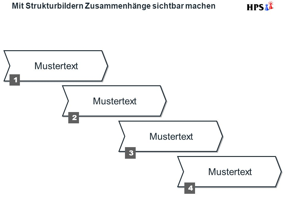 Mit Strukturbildern Zusammenhänge sichtbar machen Mustertext 1 2 3 4