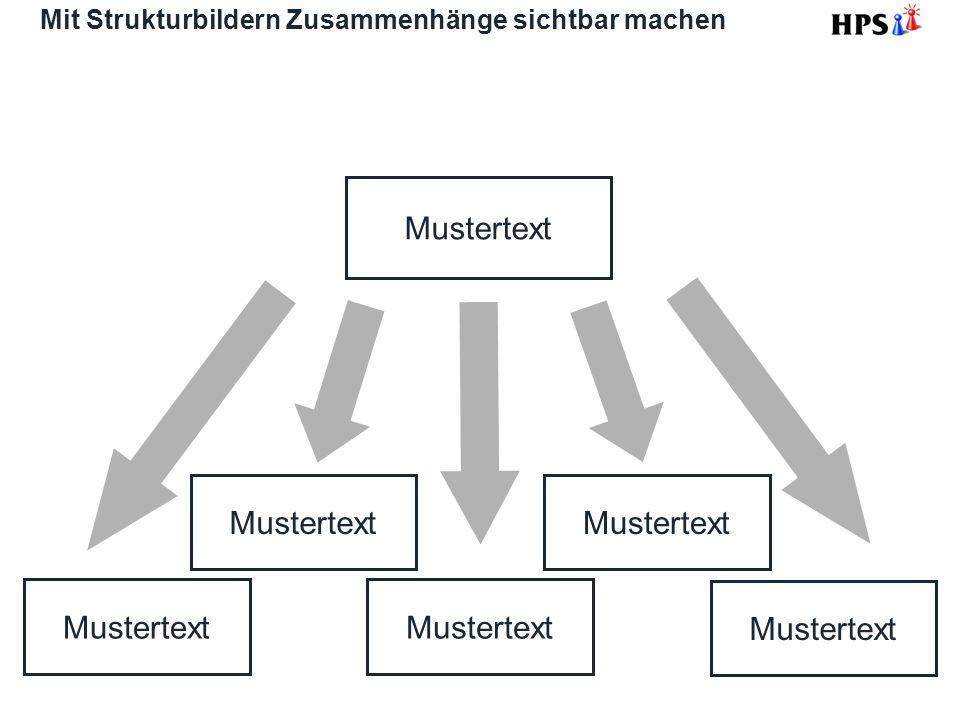 Mit Strukturbildern Zusammenhänge sichtbar machen Mustertext