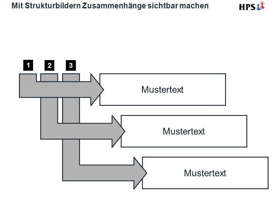 Mit Strukturbildern Zusammenhänge sichtbar machen Mustertext 1 23