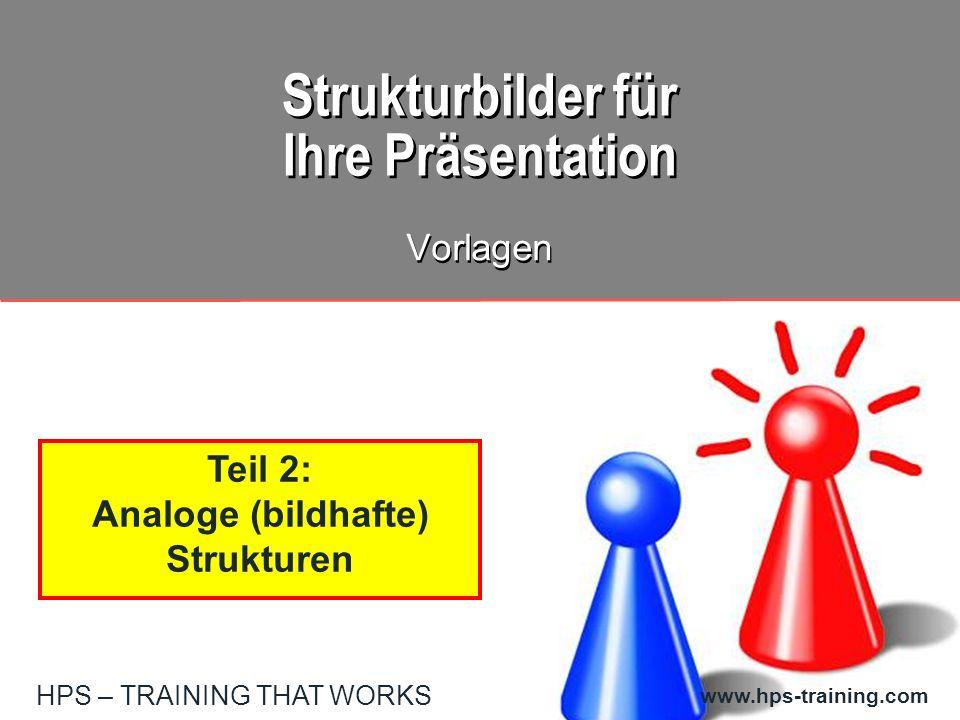 HPS – TRAINING THAT WORKS www.hps-training.com Strukturbilder für Ihre Präsentation Vorlagen Teil 2: Analoge (bildhafte) Strukturen