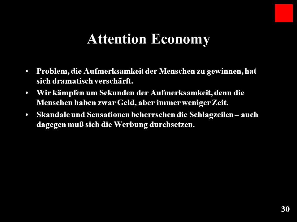 30 Attention Economy Problem, die Aufmerksamkeit der Menschen zu gewinnen, hat sich dramatisch verschärft. Wir kämpfen um Sekunden der Aufmerksamkeit,