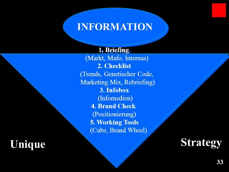 33 INFORMATION 1. Briefing (Markt, Mafo, Internas) 2. Checklist (Trends, Genetischer Code, Marketing Mix, Rebriefing) 3. Infobox (Infomedien) 4. Brand
