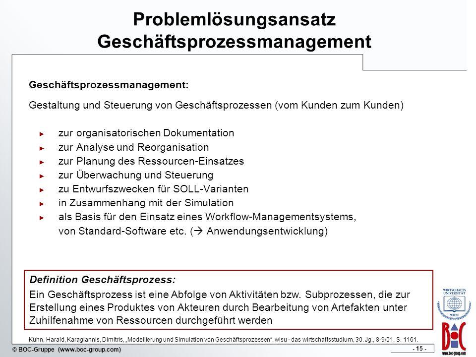 - 15 - © BOC-Gruppe (www.boc-group.com) Problemlösungsansatz Geschäftsprozessmanagement Geschäftsprozessmanagement: Gestaltung und Steuerung von Gesch