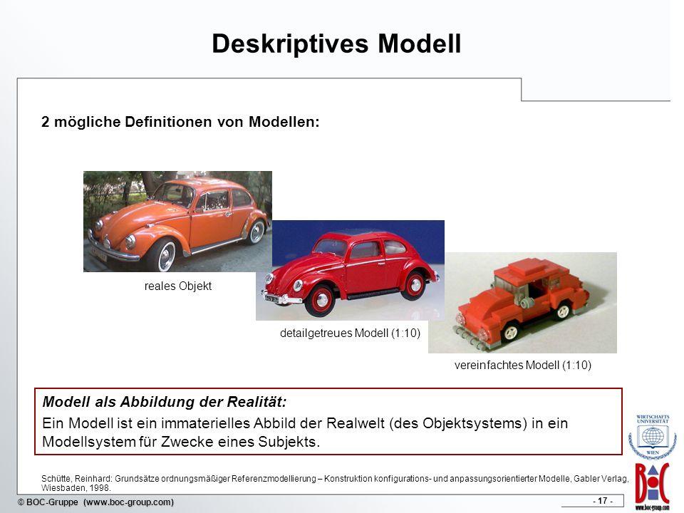 - 17 - © BOC-Gruppe (www.boc-group.com) vereinfachtes Modell (1:10) Deskriptives Modell 2 mögliche Definitionen von Modellen: detailgetreues Modell (1