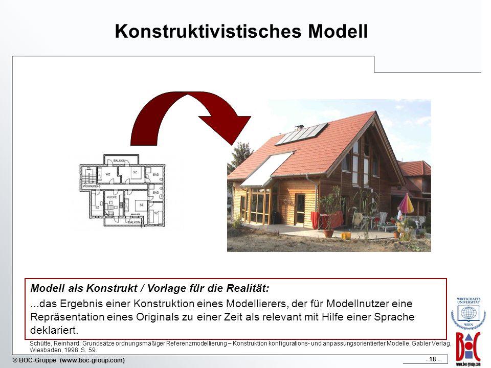 - 18 - © BOC-Gruppe (www.boc-group.com) Konstruktivistisches Modell Modell als Konstrukt / Vorlage für die Realität:...das Ergebnis einer Konstruktion