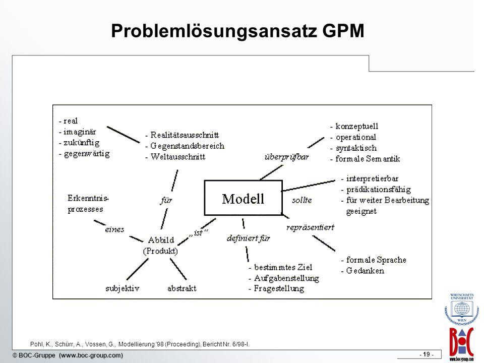 - 19 - © BOC-Gruppe (www.boc-group.com) Problemlösungsansatz GPM Pohl, K., Schürr, A., Vossen, G., Modellierung '98 (Proceeding), Bericht Nr. 6/98-I.