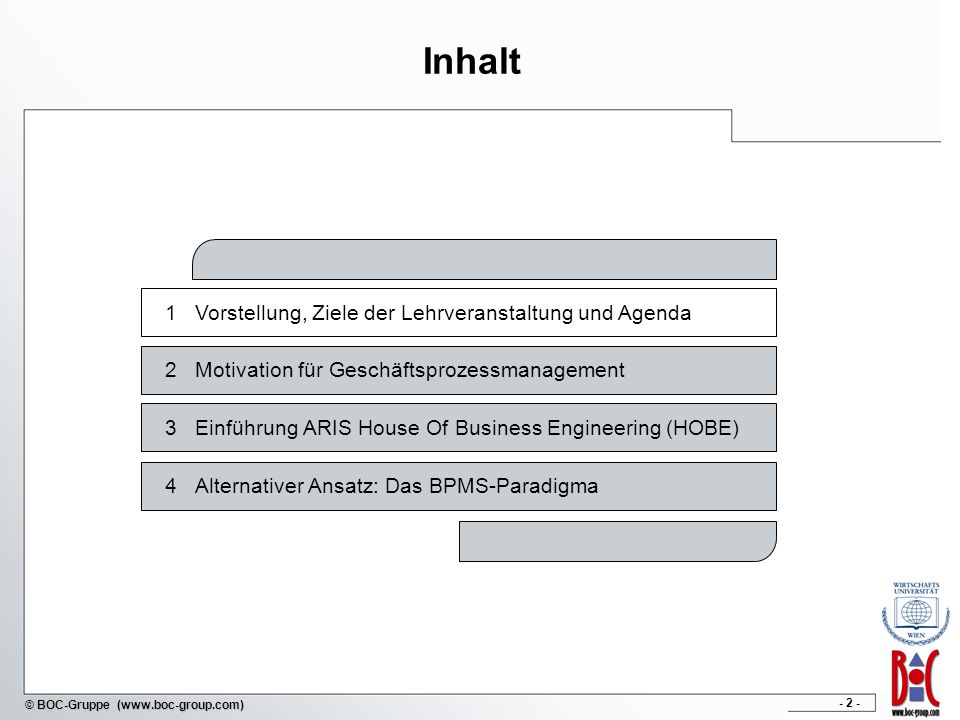 - 2 - © BOC-Gruppe (www.boc-group.com) 1Vorstellung, Ziele der Lehrveranstaltung und Agenda Inhalt 2Motivation für Geschäftsprozessmanagement 3Einführ