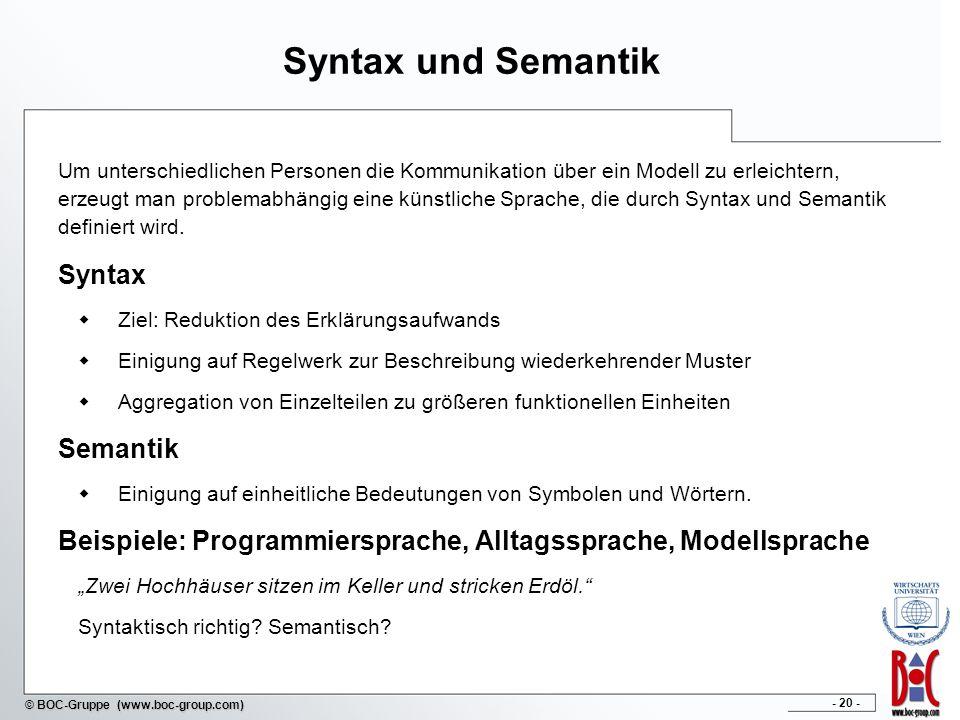 - 20 - © BOC-Gruppe (www.boc-group.com) Syntax und Semantik Um unterschiedlichen Personen die Kommunikation über ein Modell zu erleichtern, erzeugt ma
