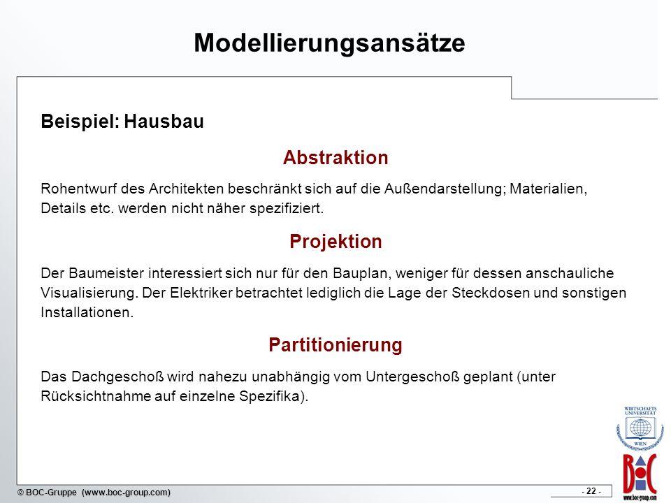- 22 - © BOC-Gruppe (www.boc-group.com) Modellierungsansätze Beispiel: Hausbau Abstraktion Rohentwurf des Architekten beschränkt sich auf die Außendar