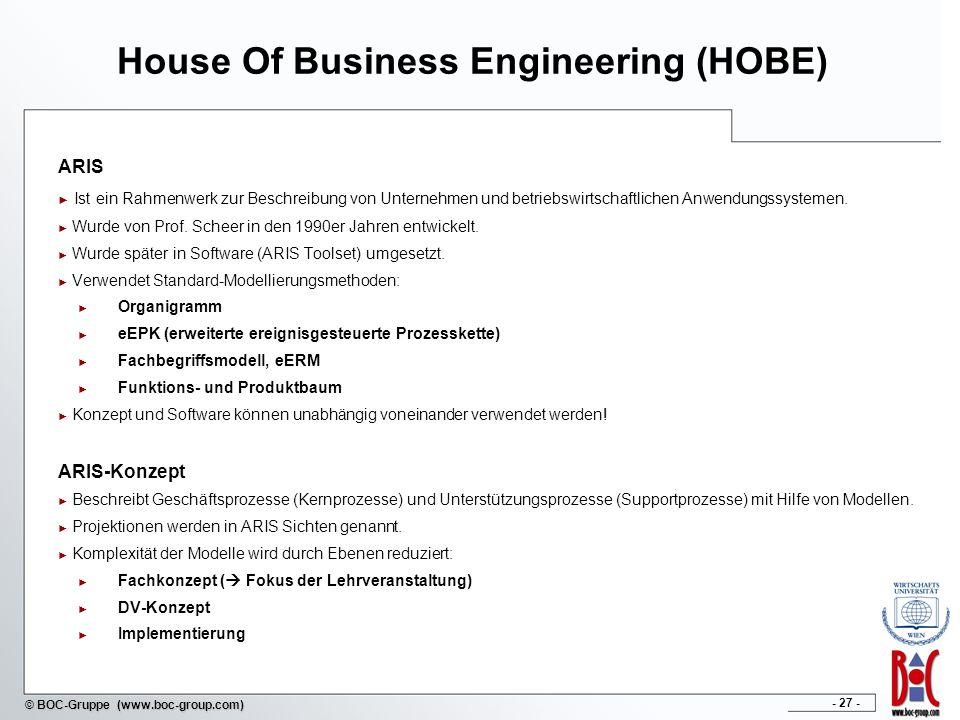 - 27 - © BOC-Gruppe (www.boc-group.com) House Of Business Engineering (HOBE) ARIS Ist ein Rahmenwerk zur Beschreibung von Unternehmen und betriebswirt