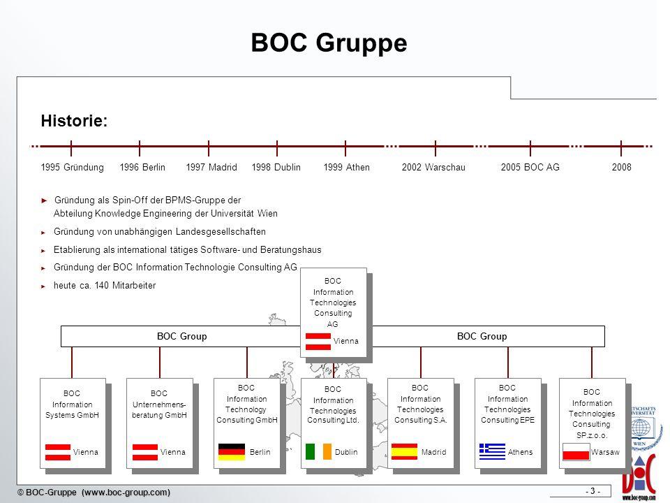 - 3 - © BOC-Gruppe (www.boc-group.com) BOC Gruppe Historie: 1995 Gründung1996 Berlin1997 Madrid1998 Dublin1999 Athen2002 Warschau2005 BOC AG2008 Gründ